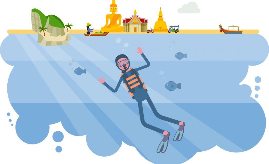 dive instructors overseas health travel insurance