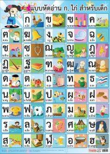 Ein Poster mit dem Thai Alphabet - ideal zum Thai lernen